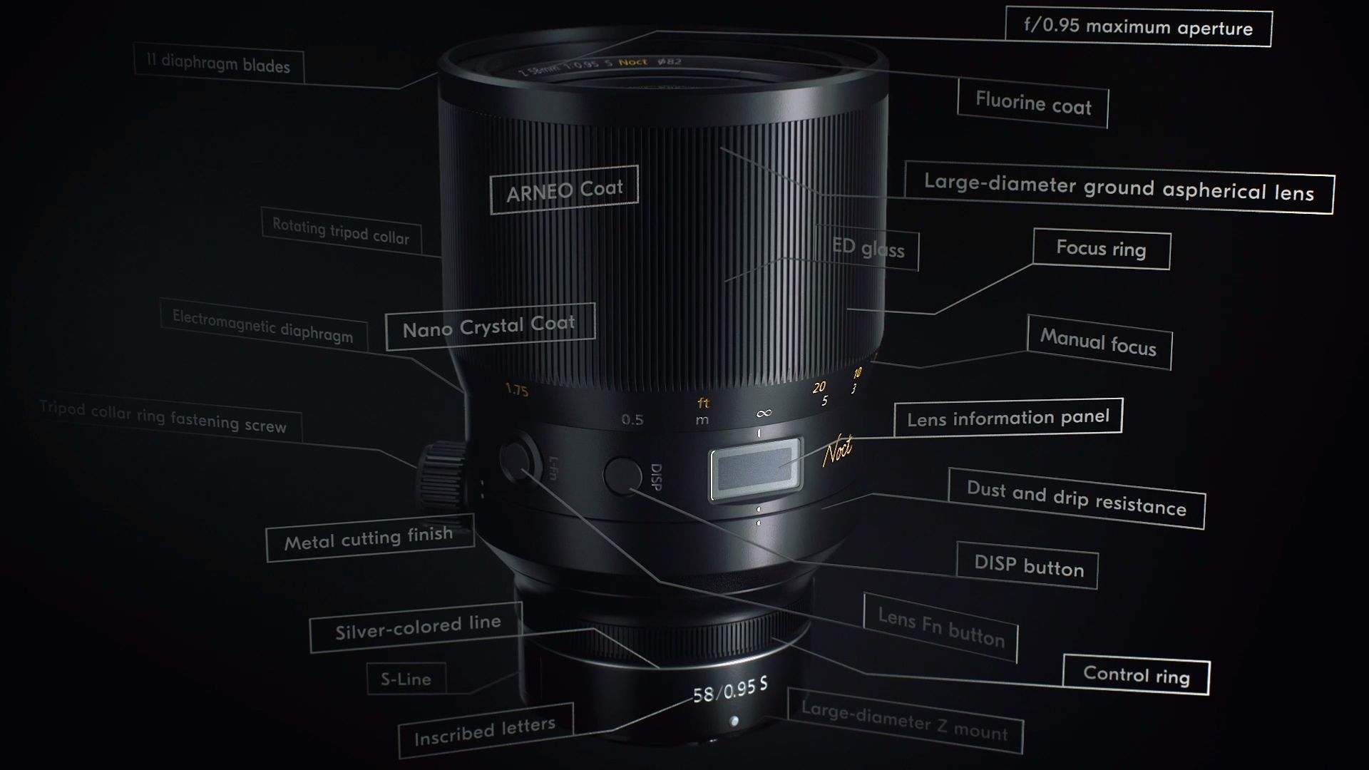 The NIKKOR Z 58mm f/0.95 S Noct requires masterful craftsmanship like no other
